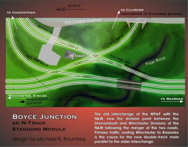 Boyce Junction Track Plan