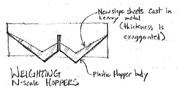 Sketch of hopper weight insert