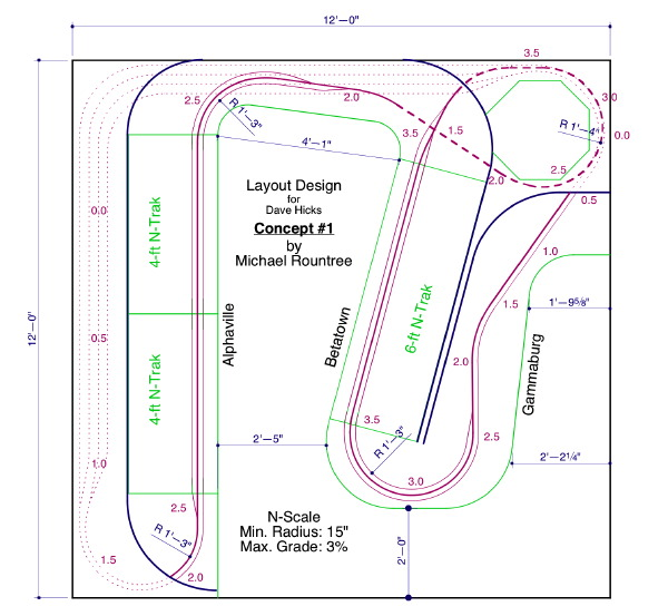 N-Trak modules in home layout